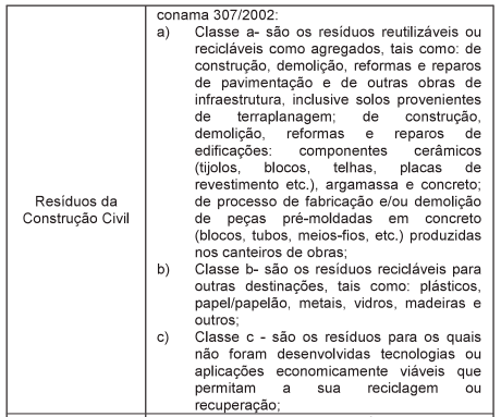 Portaria IAP 212/19